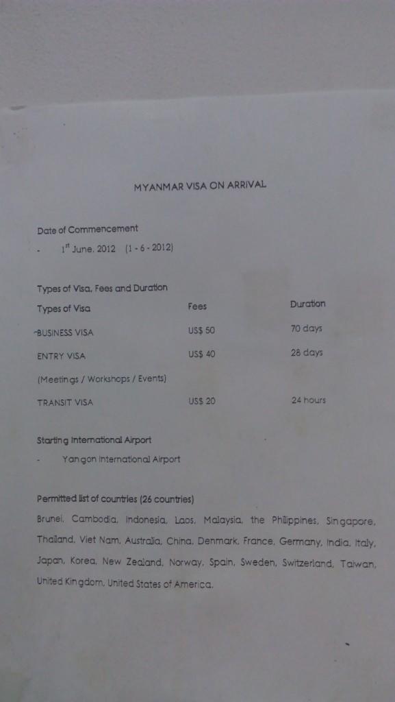 виза Мьянмы по прибытию