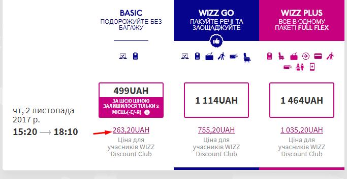 билеты Wizzair
